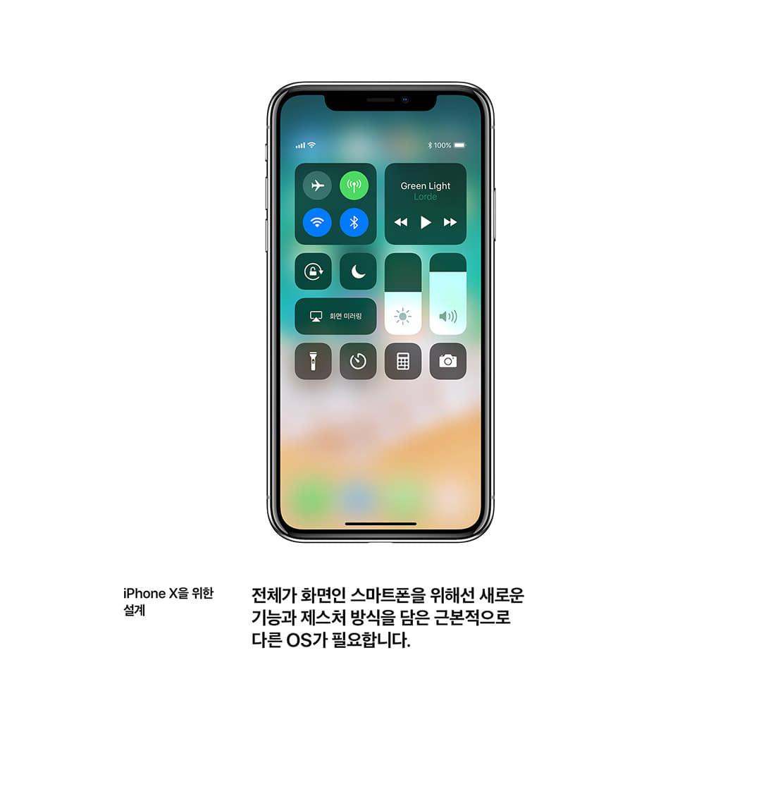 iPhoneX을 위한 설계 전체가 화면인 스마트폰을 위해선 새로운 기능과 제스처 방식을 담은 근본적으로 다른 os가 필요합니다.